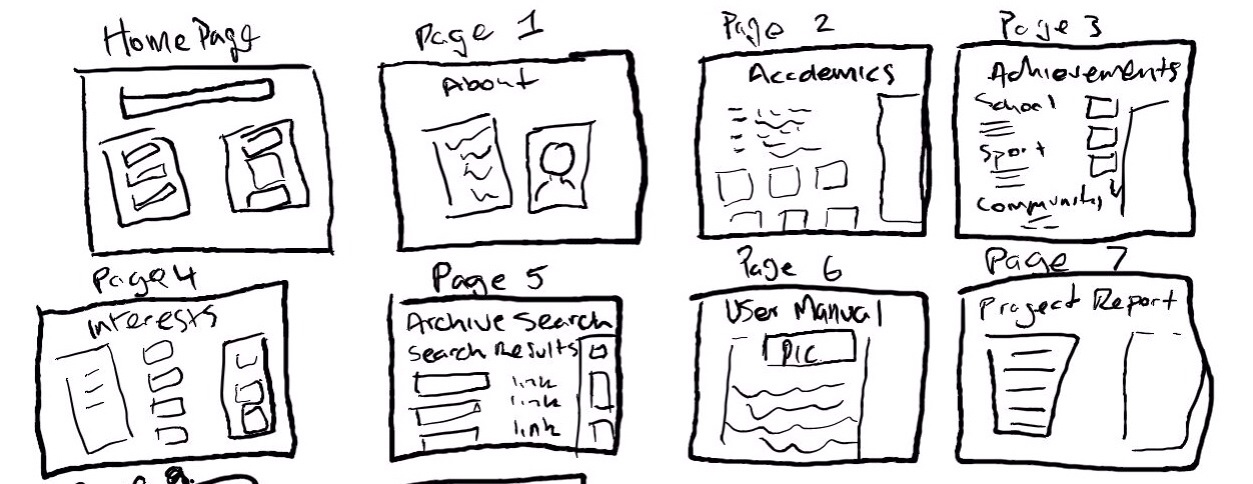 What Is Story Board Building  Cogzidel Technologies