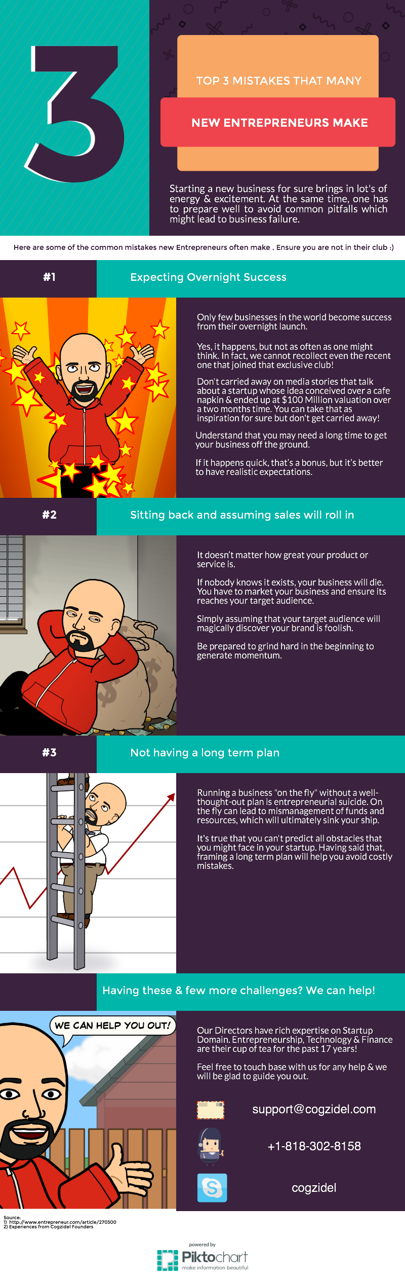 Top-3-Mistakes-That-Many-New-Entrepreneurs-Make--Infographic-From-Cogzidel-Technologies