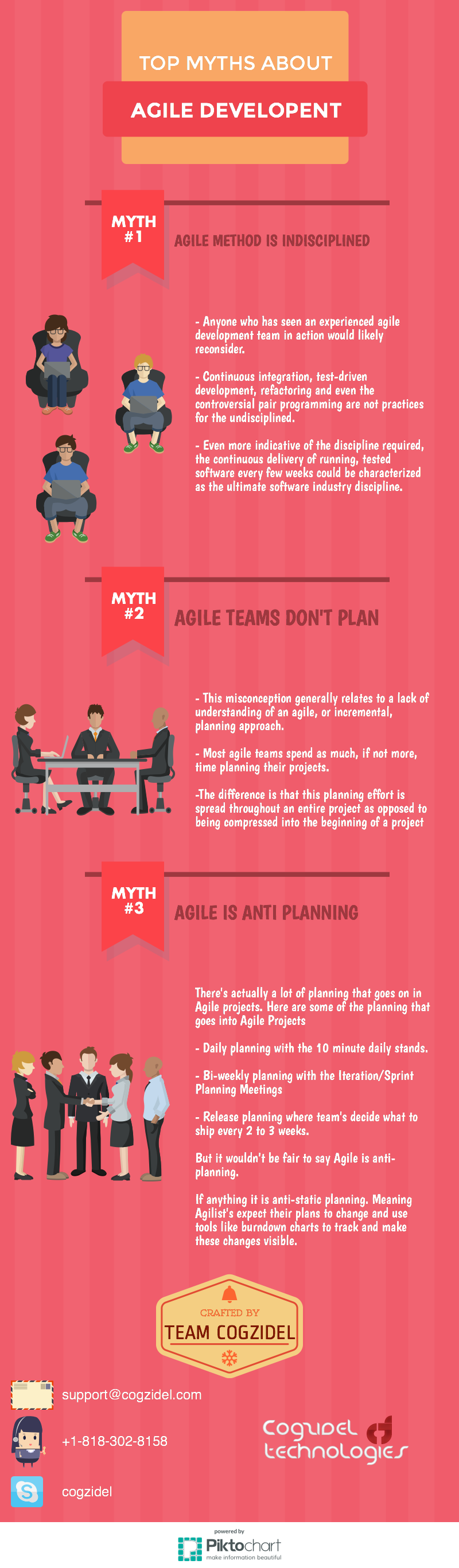 Top-Myths-About-Agile-Development-Infographic-From-Cogzidel-Technologies